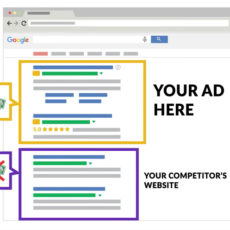 how-adwords-works